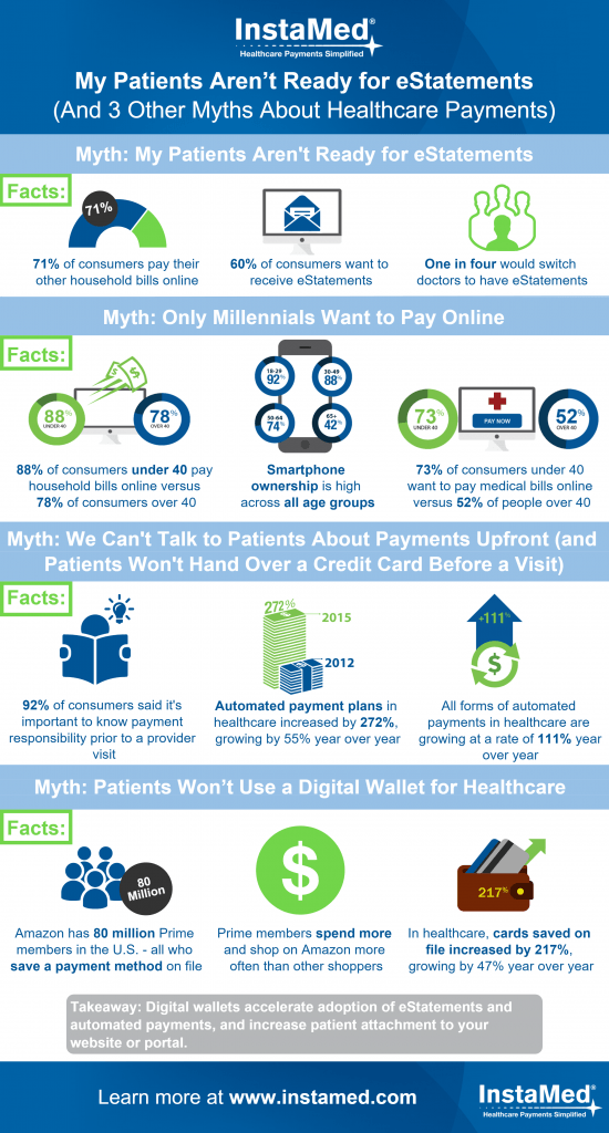 infographic-healthcare-payments-myths