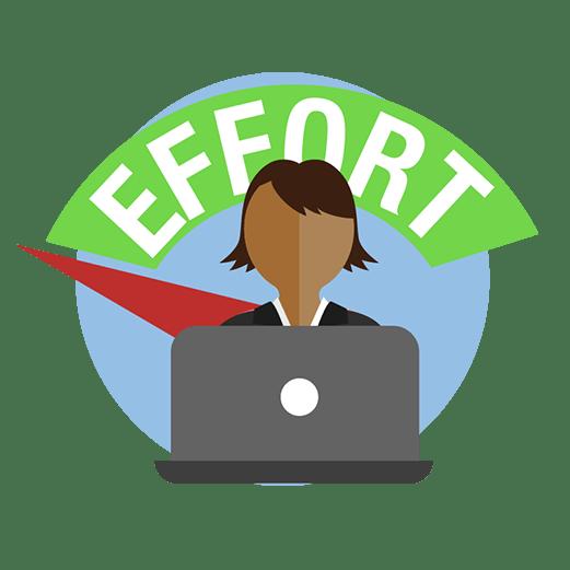effort graphic